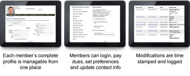 membership profiles